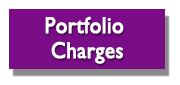 Portfolio Charges for portfolio photography
